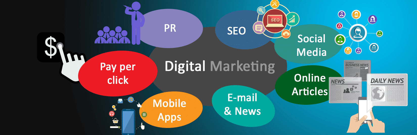 Kênh phân phối Pr vs Digital Marketing