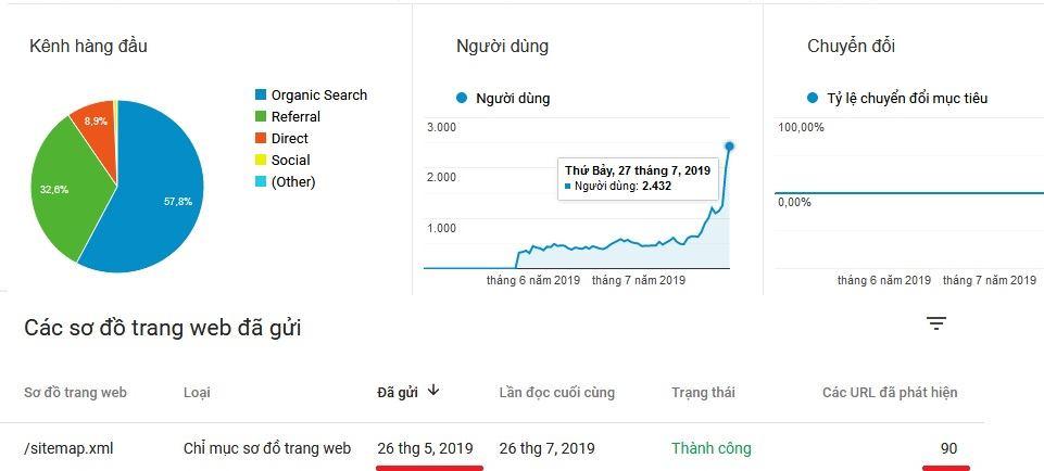 tang-traffic-vao-web-cho-web-moi