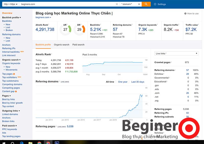 Kết quả Beginero.com