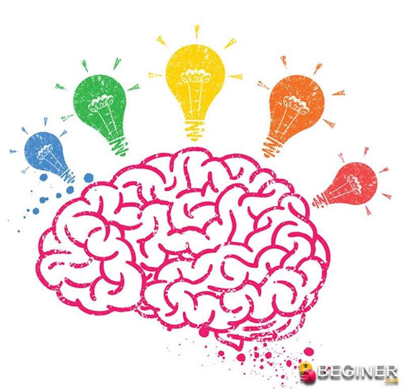 Kỹ thuật Brainstorming